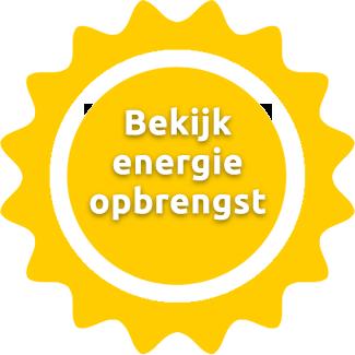 energieopbrengst